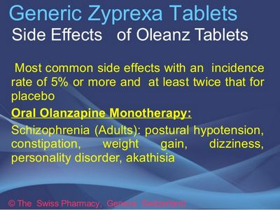 Common Side Effects of Olanzapine